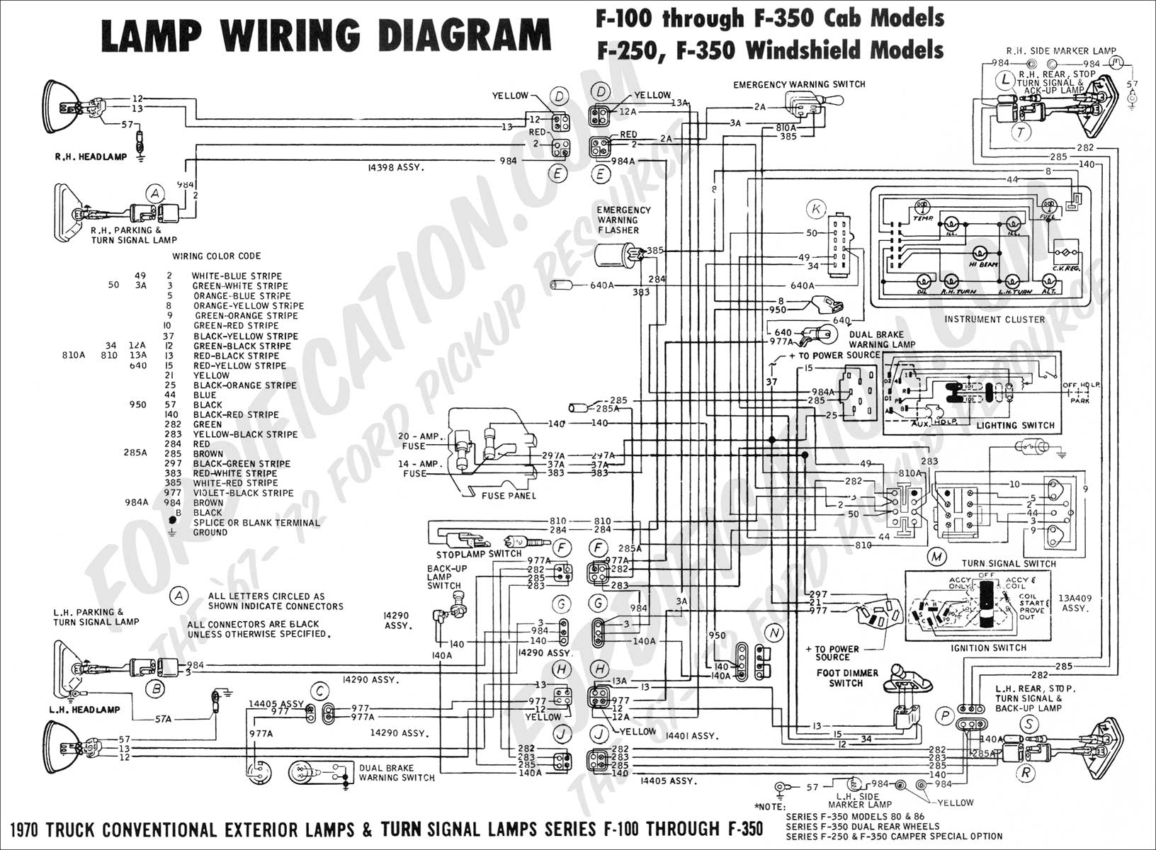 Ford F250 Wiring Harness Diagram - Wiring Diagrams Hubs - 1997 Ford F150 Radio Wiring Diagram