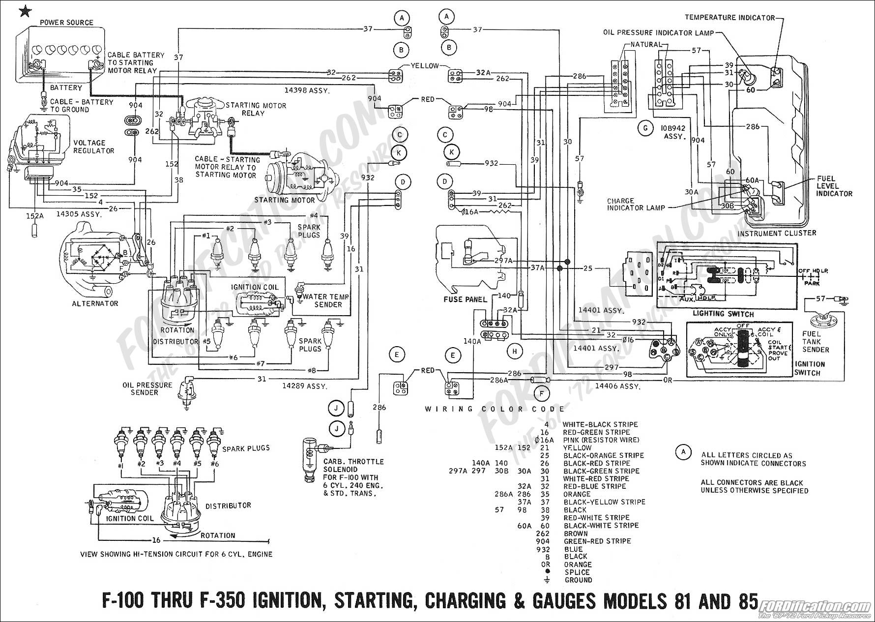 Ford Galaxie Cluster Wiring Diagram | Manual E-Books - Ford Wiring Diagram