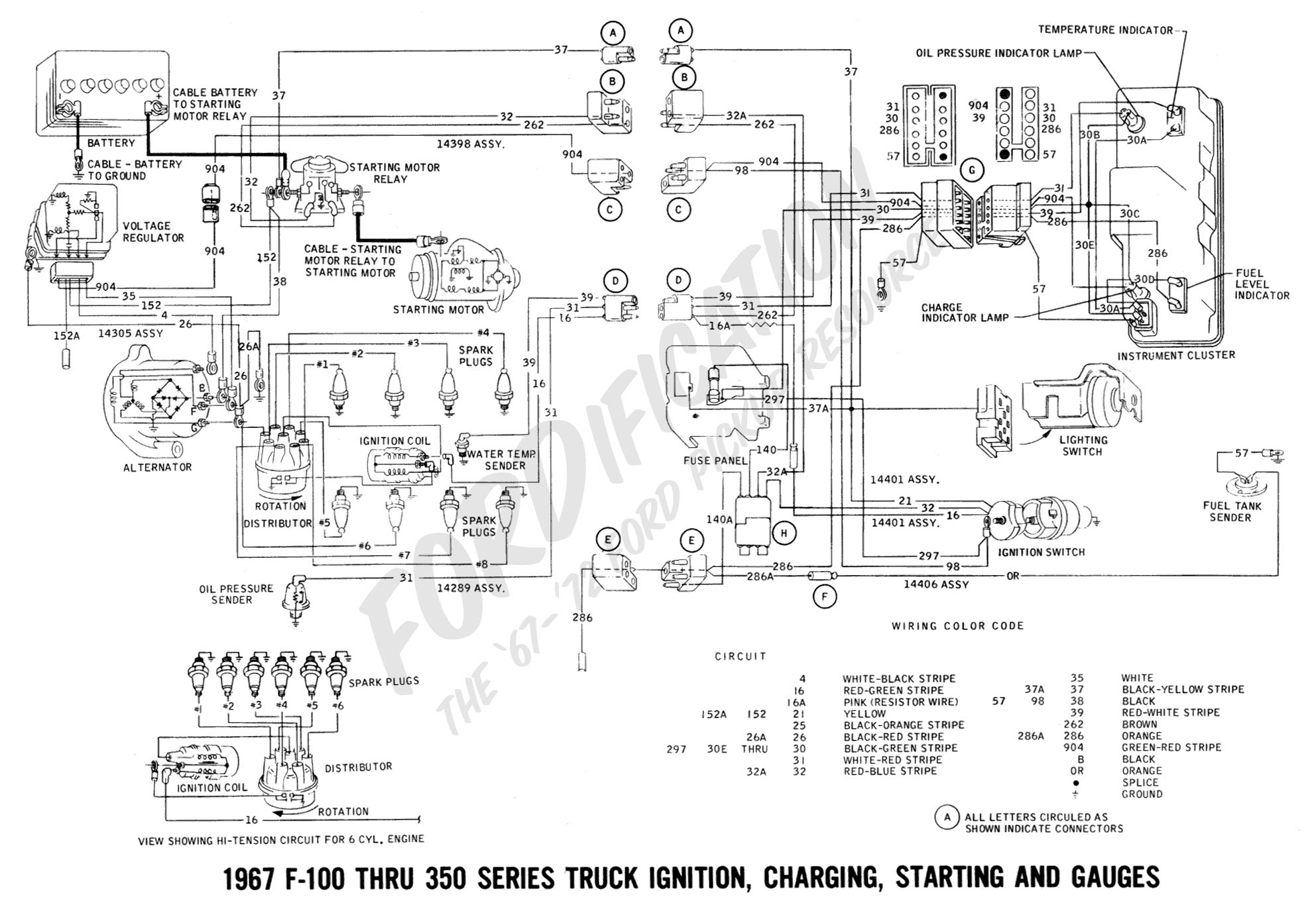 Ford Ignition Switch Wiring Diagram - Wiring Diagram Explained - Ford Wiring Diagram