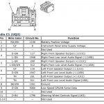 Ford Radio Wiring Diagram New 1996 Ford Explorer Jbl Radio Wiring   Ford Radio Wiring Diagram Download