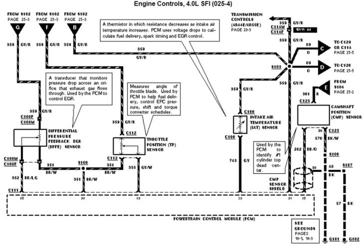 Phone Line Wiring Diagram