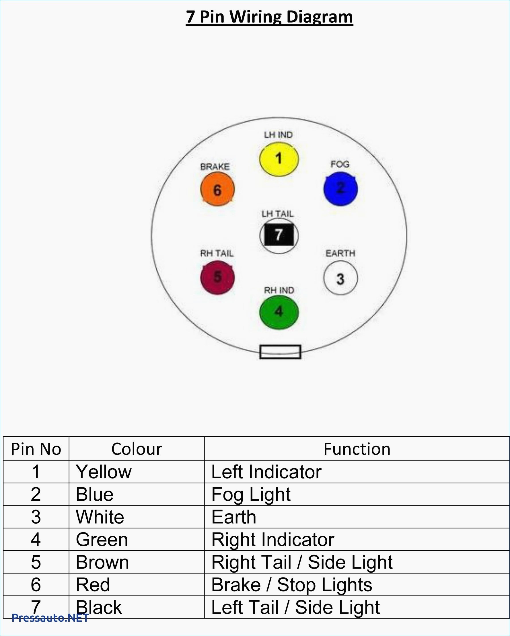 Ford Rv Plug Wiring Diagram   Wiring Diagram - Seven Pin Wiring Diagram