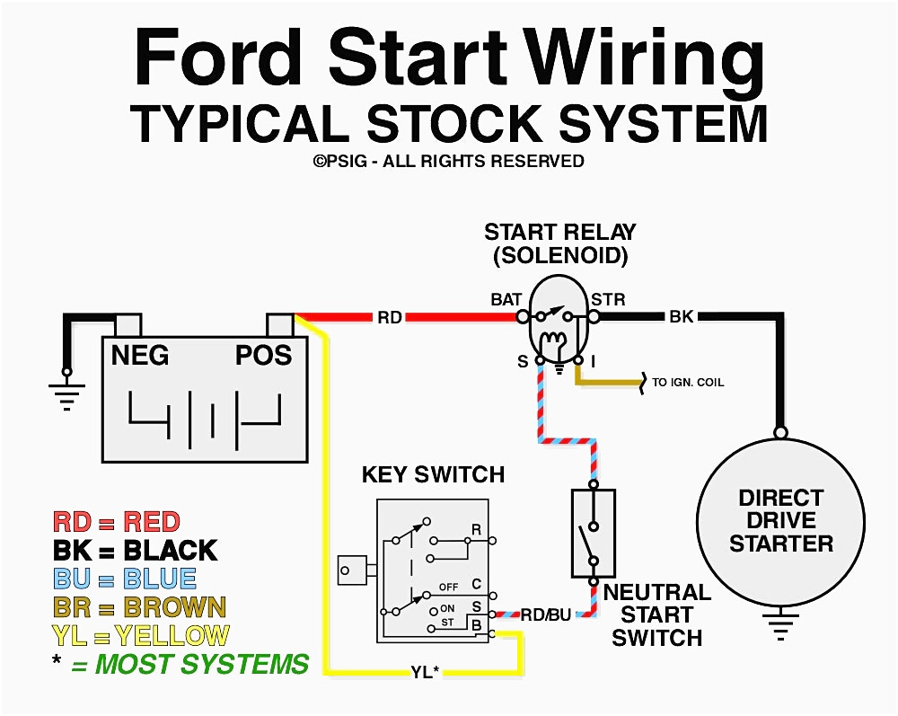 Ford Solenoid Wiring Diagram - All Wiring Diagram Data - Briggs And Stratton Starter Solenoid Wiring Diagram