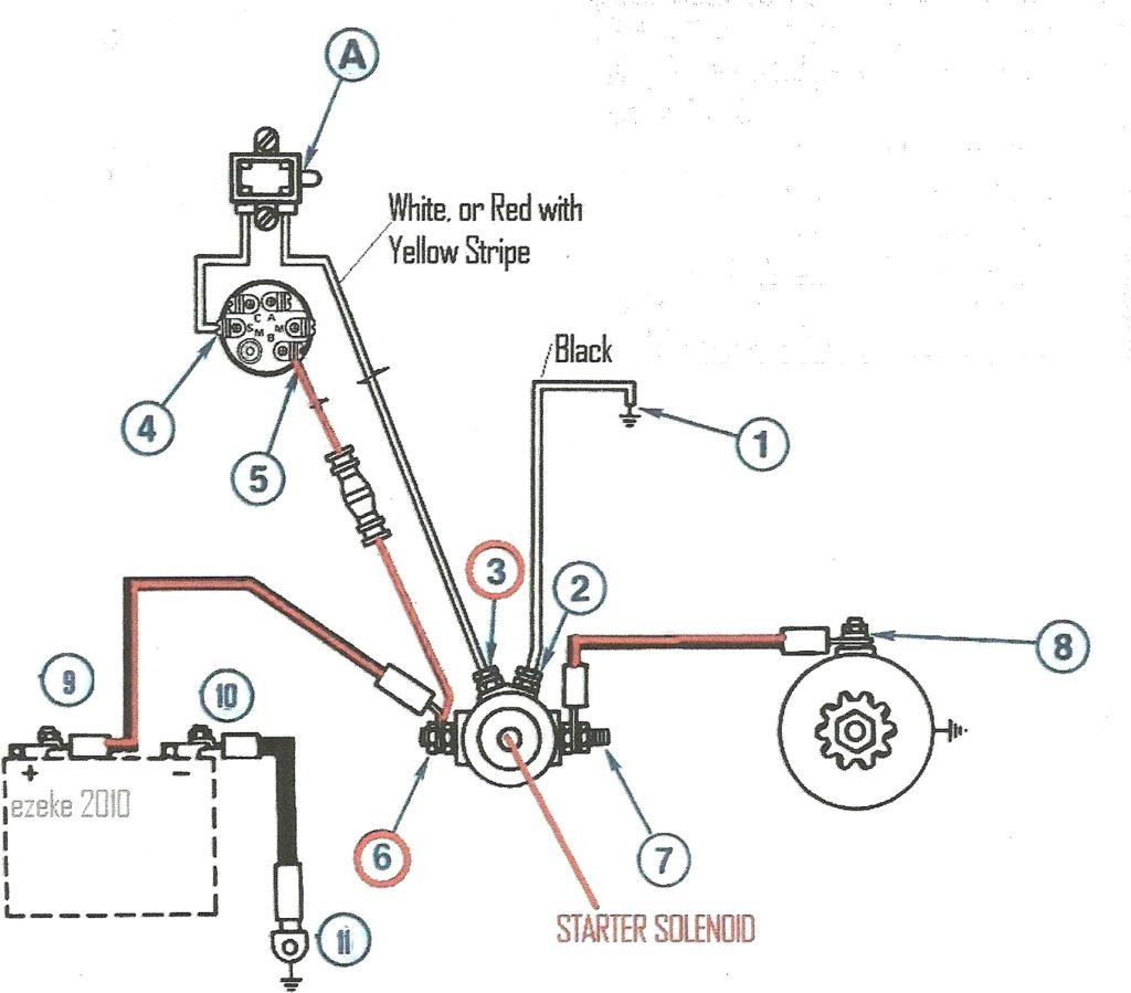 Ford Starter Solenoid Wiring Diagram - Lorestan - Starter Relay Wiring Diagram