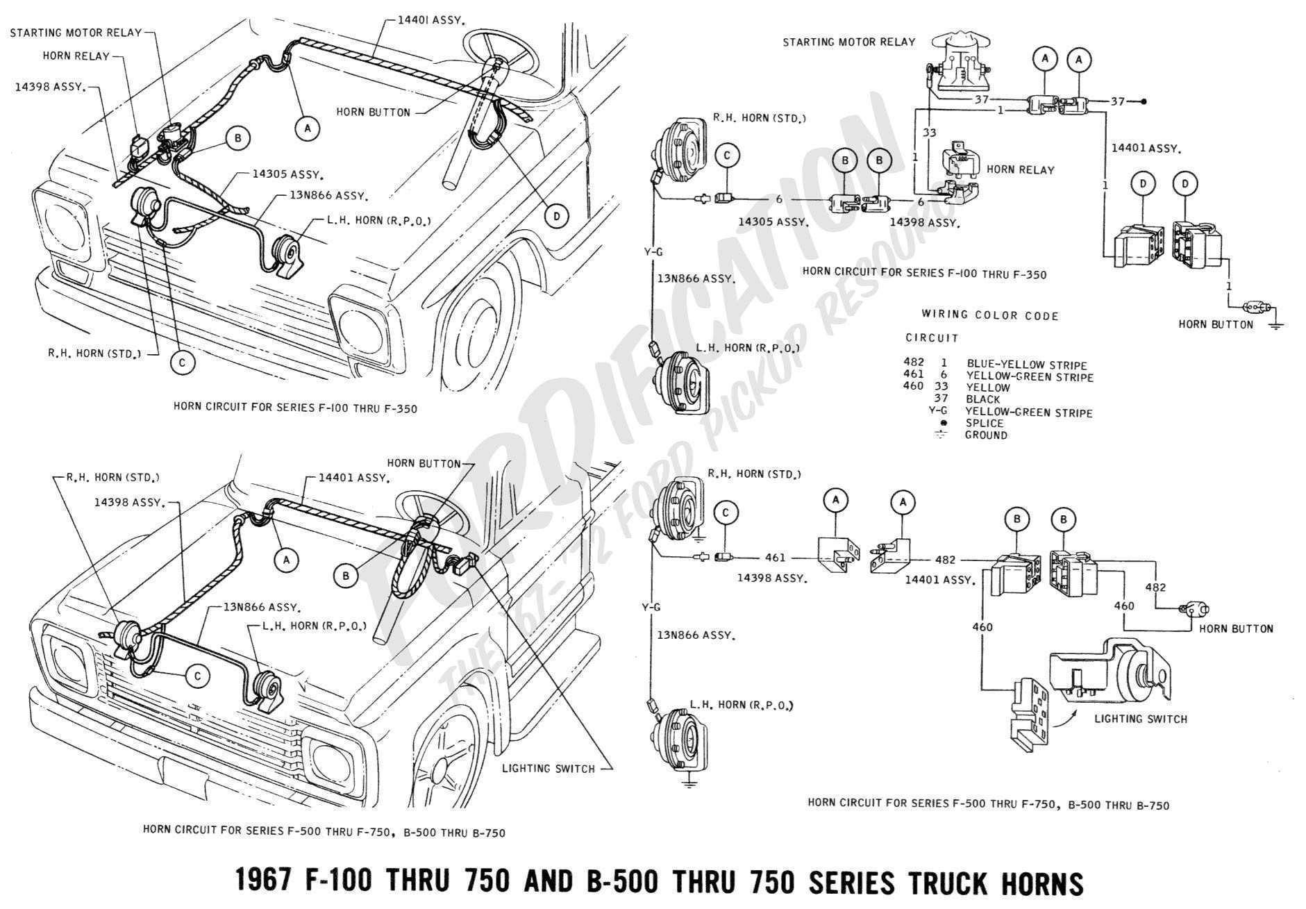 Groovy Ford Starter Solenoid Wiring Diagram Wirings Diagram Wiring 101 Mecadwellnesstrialsorg