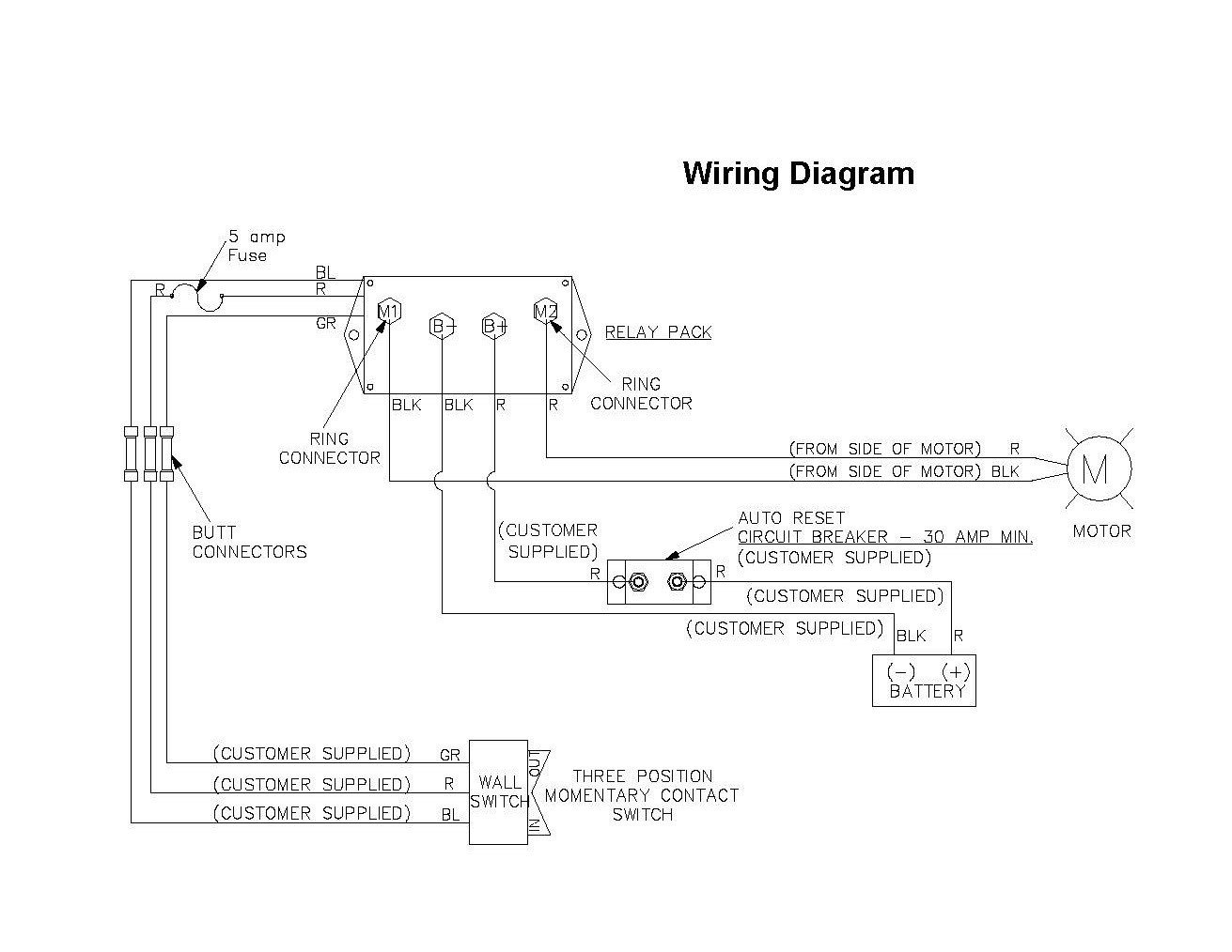 Forest River 5Th Wheel Wiring Diagram | Wiring Diagram - Forest River Wiring Diagram