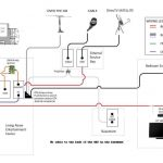 Forest River Camper Wiring Diagram | Wiring Diagram   Forest River Wiring Diagram