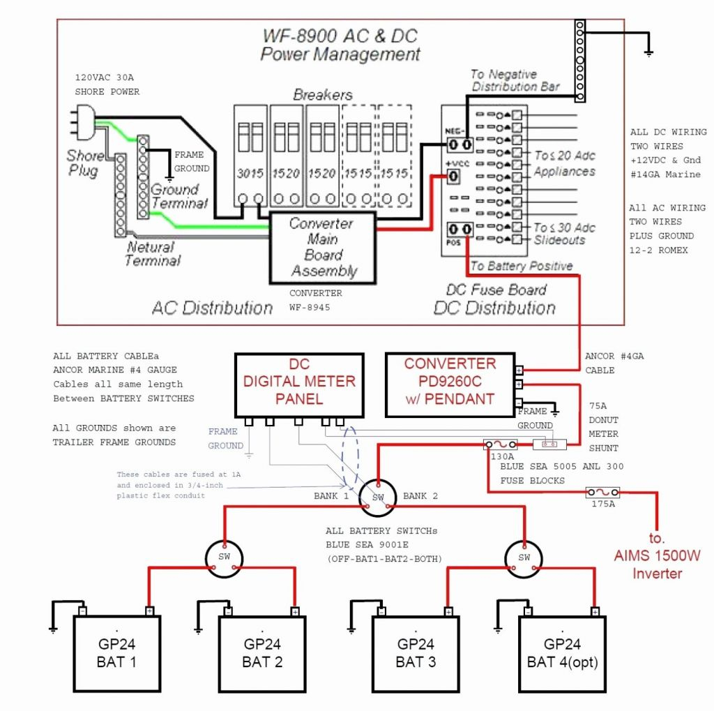Forest River Rv Wiring Diagrams | Wiring Diagram - Forest River Wiring Diagram