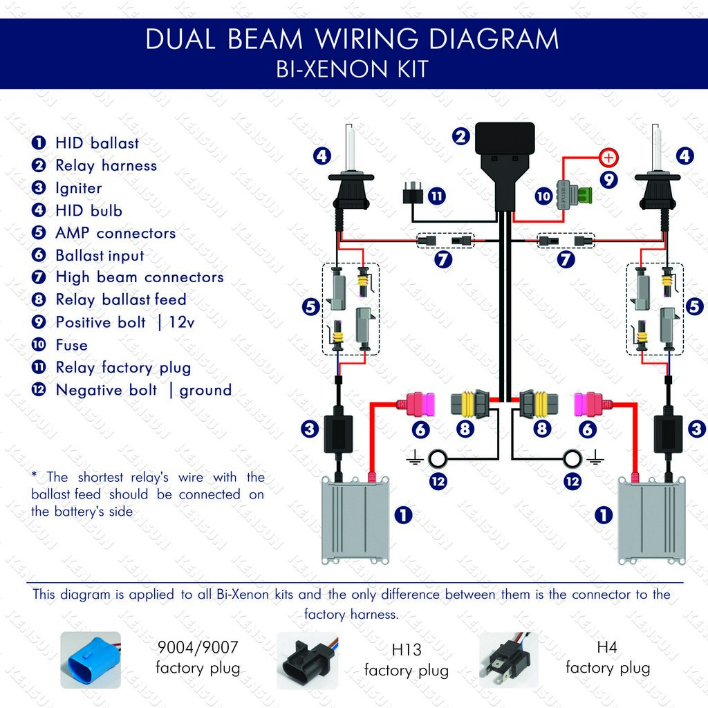 Freightliner Headlight Wiring Diagram | Wiring Diagram - Freightliner Headlight Wiring Diagram