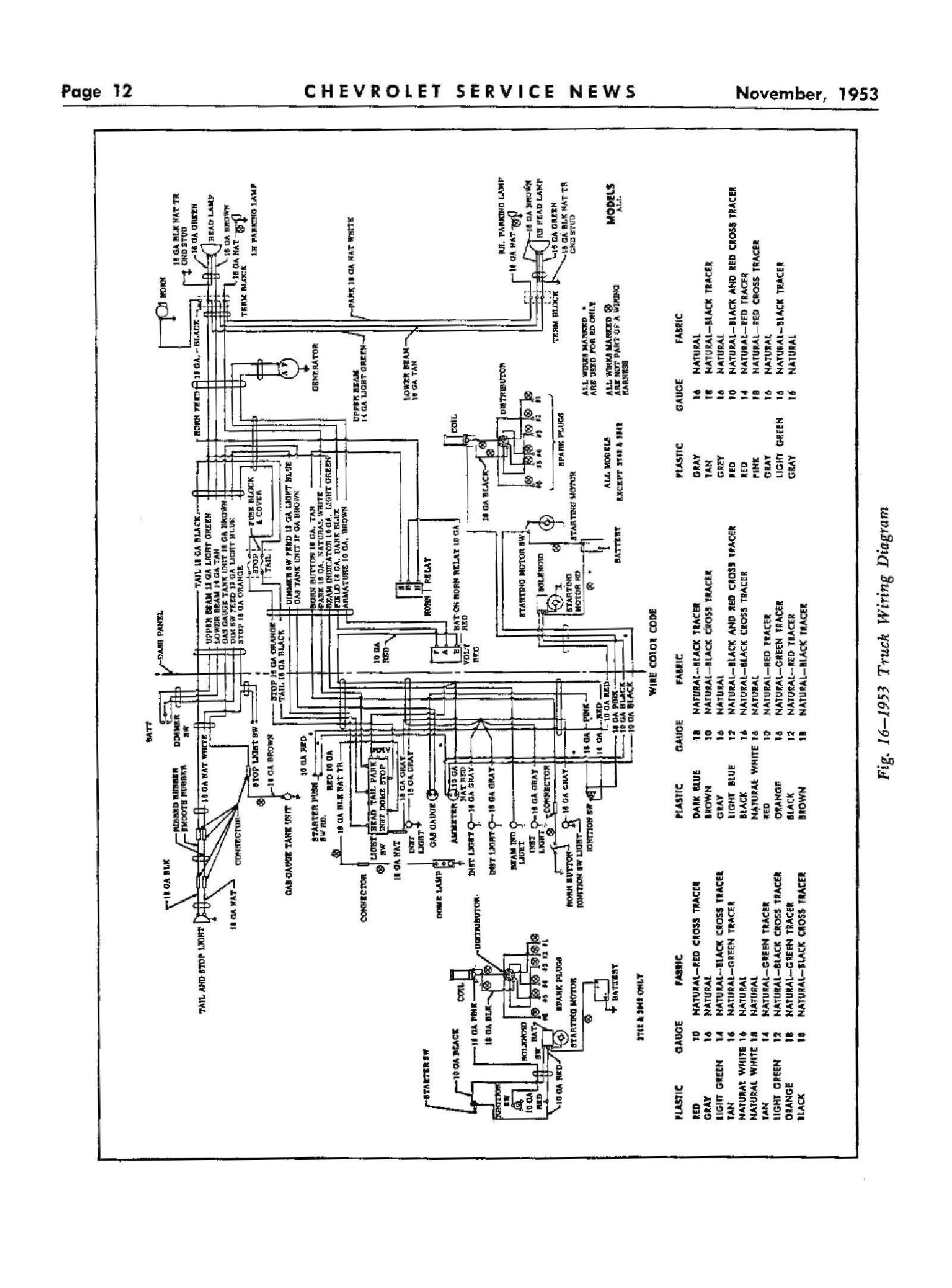 Freightliner Starter Solenoid Wiring | Wiring Diagram - Freightliner Starter Solenoid Wiring Diagram