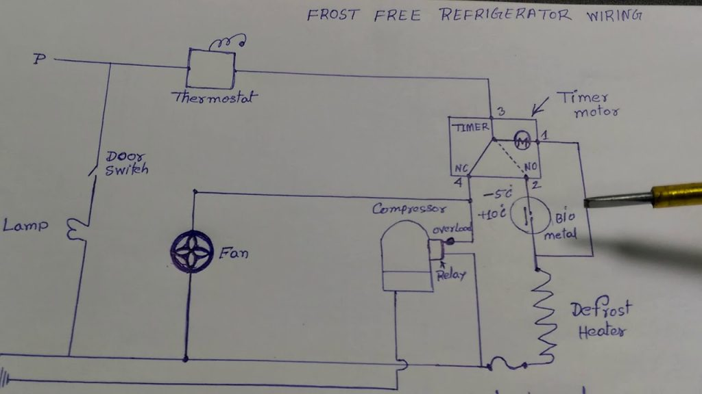 Amazing Whirlpool Refrigerator Wiring Diagram Wirings Diagram Wiring Cloud Hisonuggs Outletorg