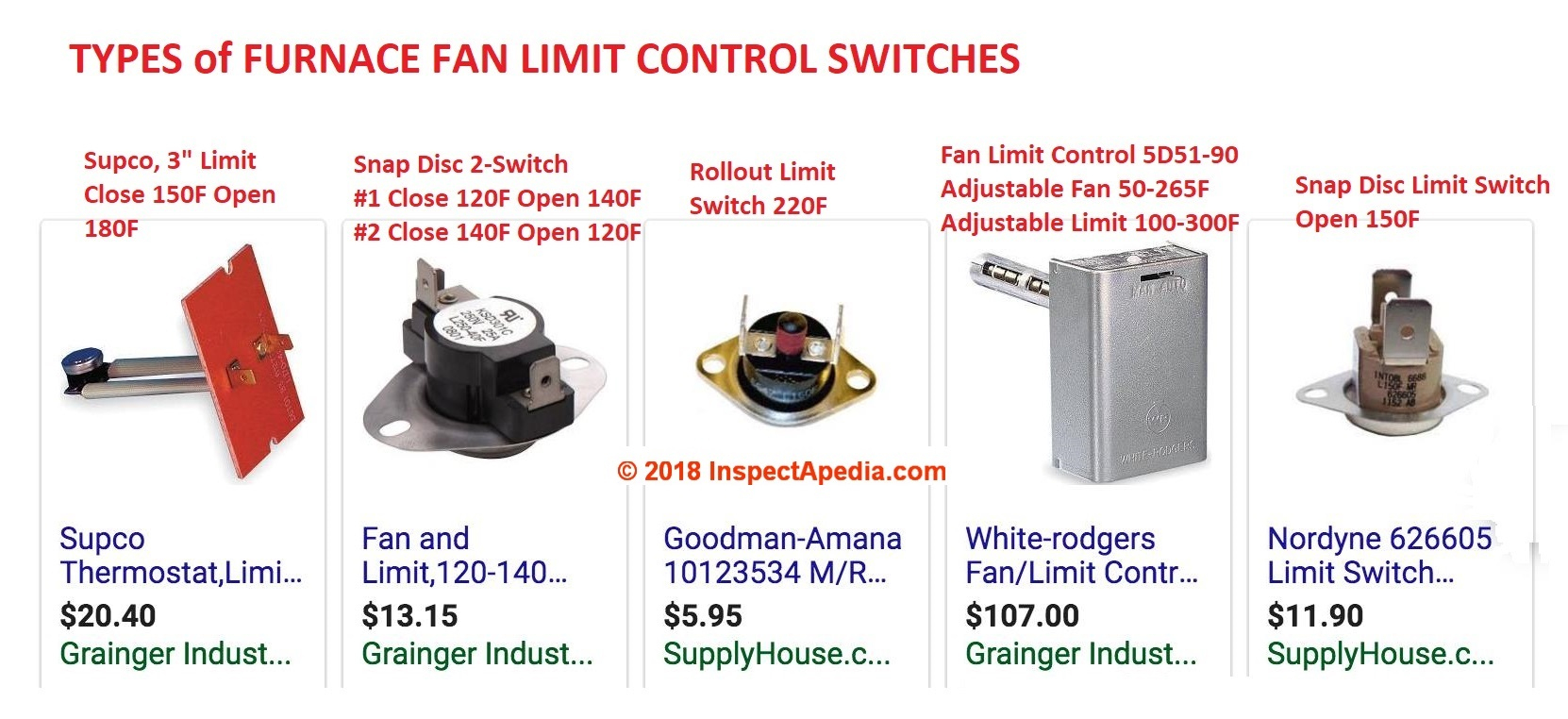 Furnace Fan Limit Switch: How Does A Fan/limit Switch Work? How To - Goodman Furnace Wiring Diagram
