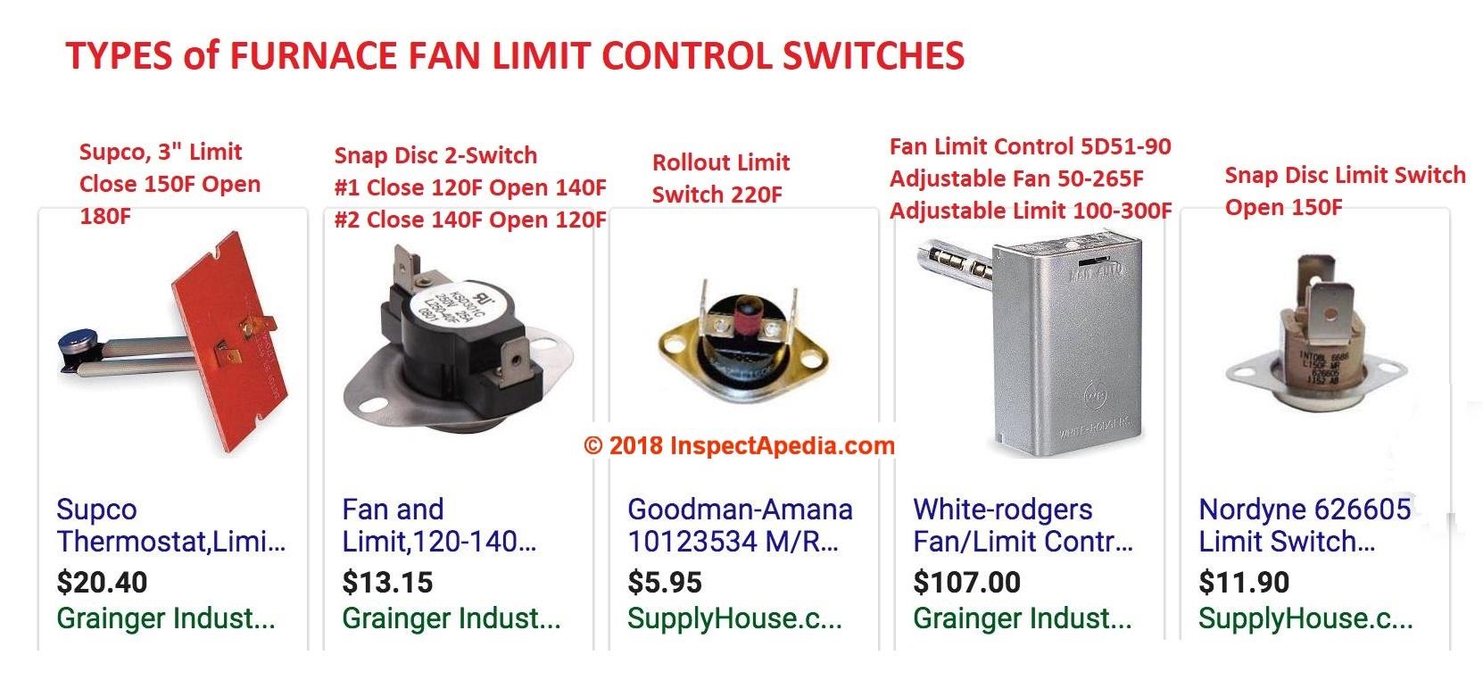 Furnace Fan Limit Switch: How Does A Fan/limit Switch Work? How To - Goodman Furnace Wiring Diagram