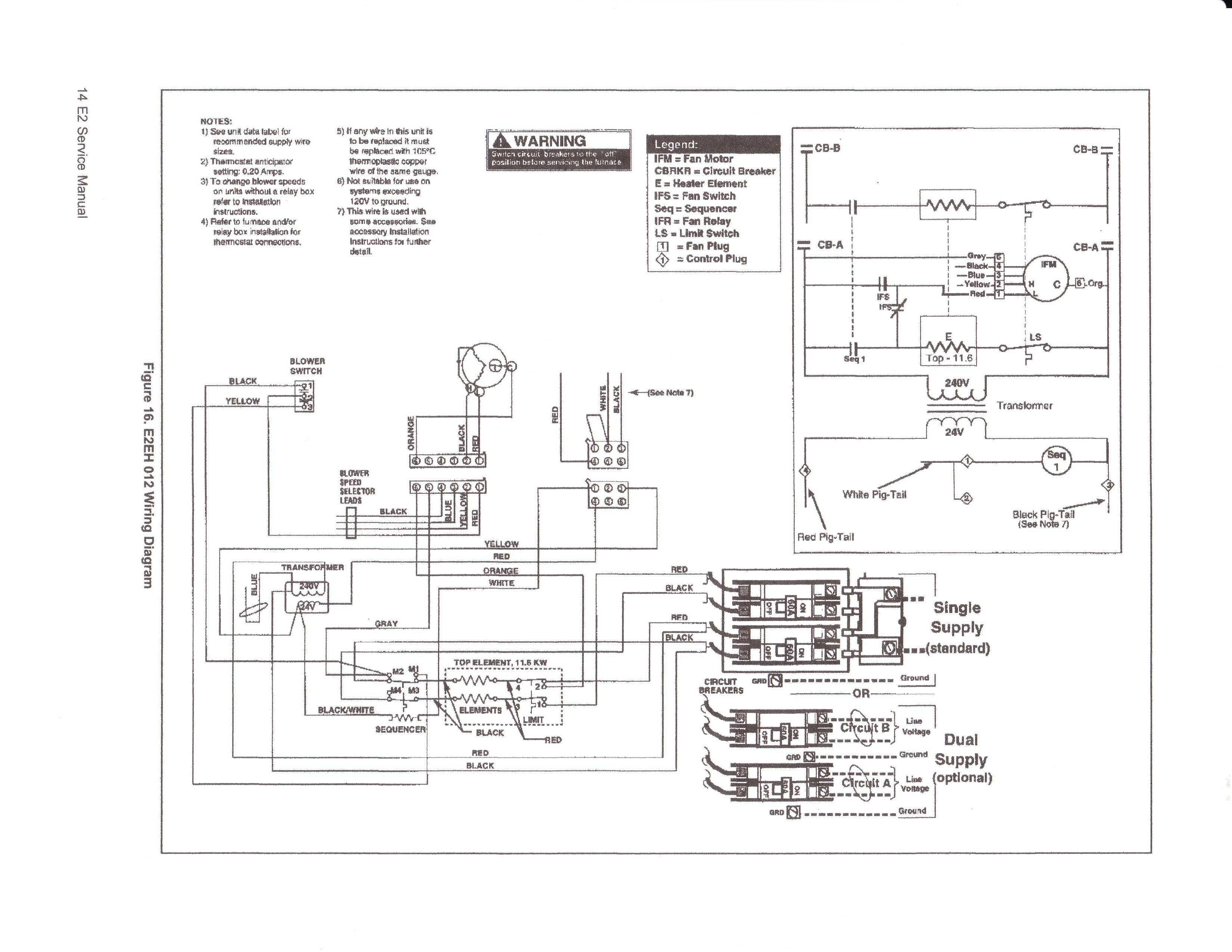 Furnace Fuse Box | Wiring Library - Coleman Electric Furnace Wiring Diagram