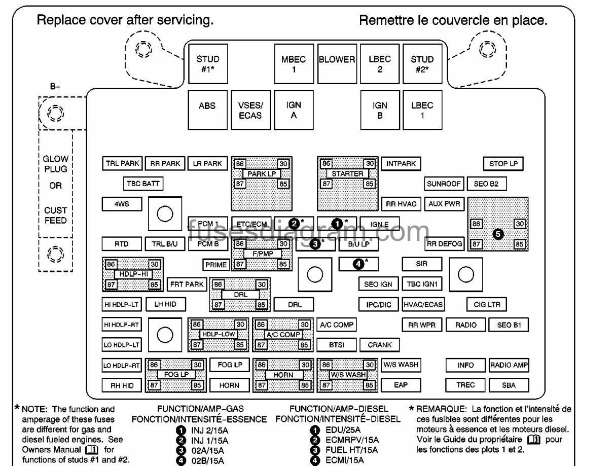 Fuse Box Diagram 1998 Chevy Silverado Truck - Wiring Diagram Data - 2003 Chevy Silverado Wiring Diagram