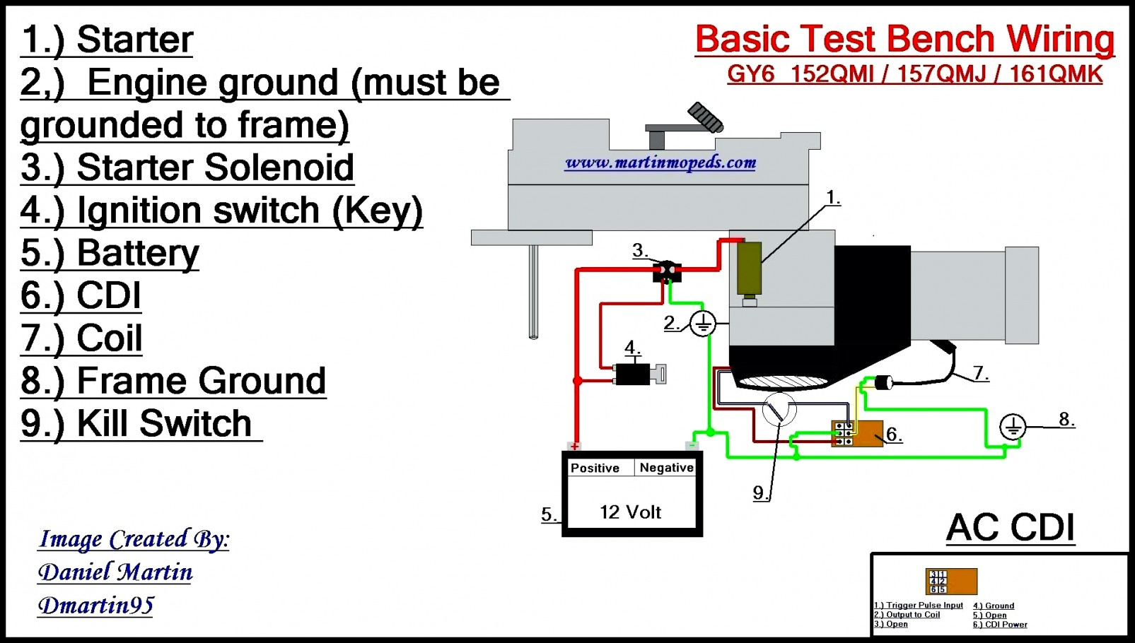 Superb Gallery 5 Prong Relay Wiring Diagram Fresh 4 Pin Electrical Outlet Wiring Cloud Hisonuggs Outletorg