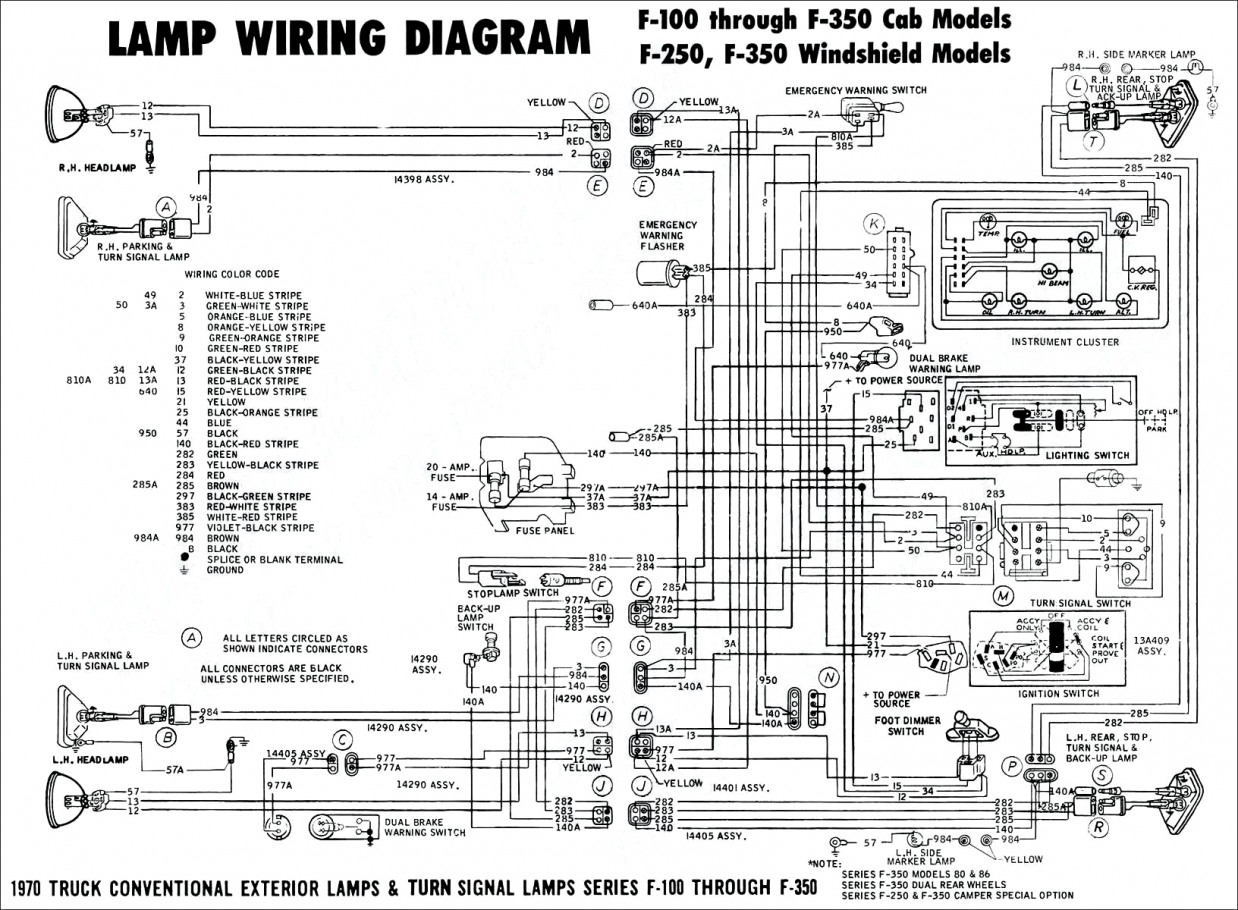 Gallery 96 Jeep Grand Cherokee Radio Wiring Diagram Factory Stereo - 2005 Jeep Grand Cherokee Radio Wiring Diagram