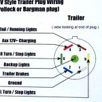 Gallery Wiring Diagram For Trailer Brakes Electric Brake Control   Semi Trailer Wiring Diagram