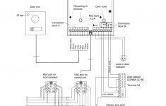 Garage Door Control Wiring | Best Wiring Library   Garage Door Opener Wiring Diagram