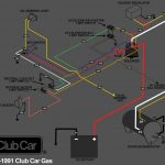 Gas Club Car Wiring Diagrams Within Ds Diagram   Wiring Diagrams   Club Car Wiring Diagram Gas