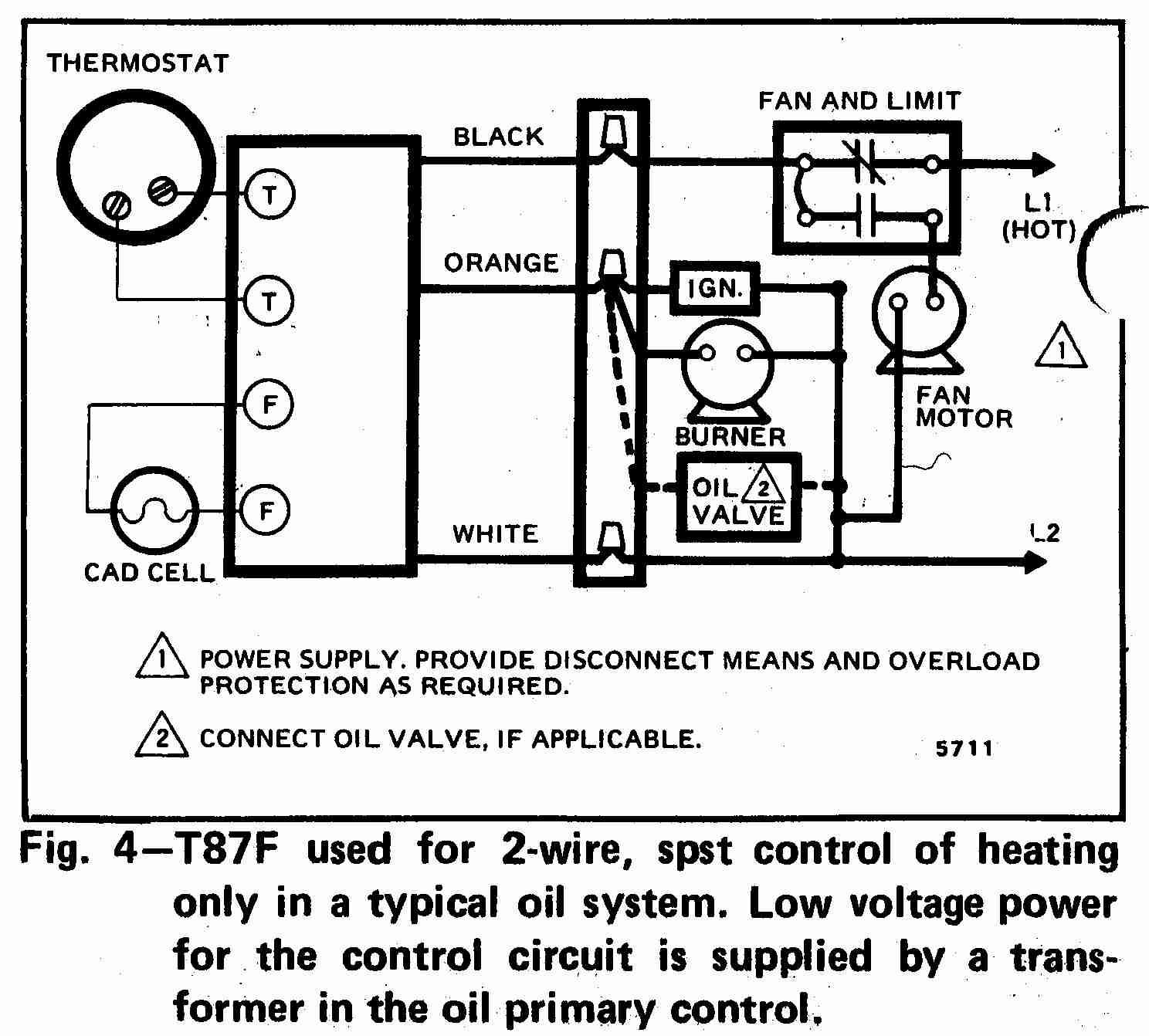 Gas Heat Furnace Wiring Diagram Schematic   Manual E-Books - Gas Furnace Wiring Diagram