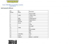 General Motors (Gm) Obd Ii Diagnostic Interface Pinout Diagram   Obd2 Wiring Diagram