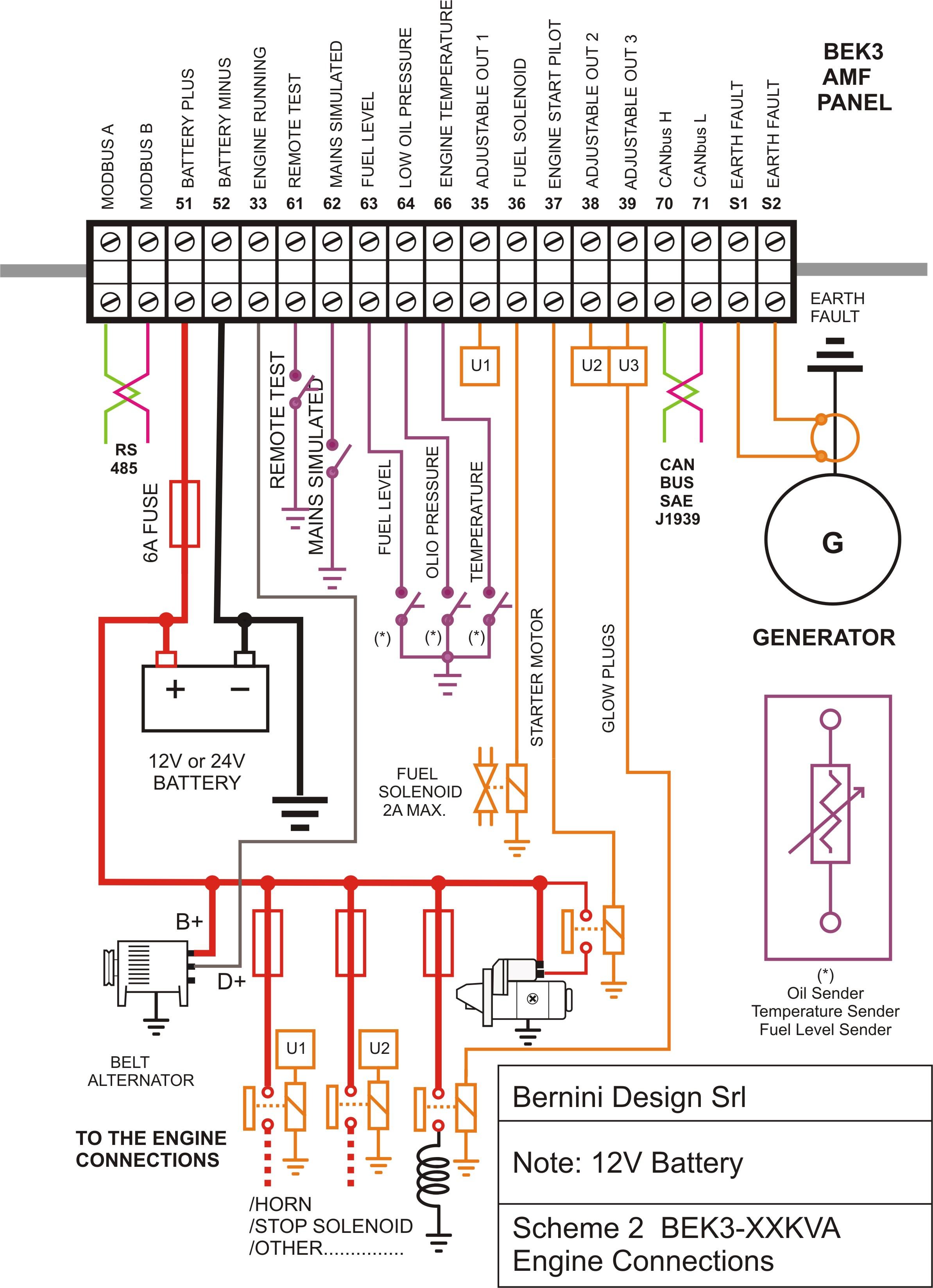 Generator Ats Wiring Diagram - Wiring Diagrams Click - Generator Wiring Diagram