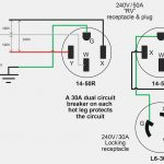 Astonishing 4 Pole Generator Plug Wiring Wiring Diagram 30 Amp Generator Wiring Database Ioscogelartorg
