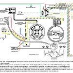 Panhead Wiring Diagram Wiring Diagram Data Oreo Harley Davidson