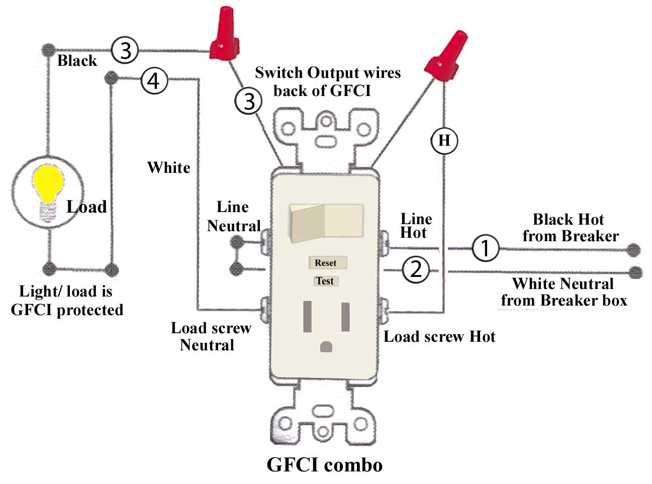 Gfci Switch Schematic Combo Wiring | Wiring Diagram - Gfci Outlet With Switch Wiring Diagram