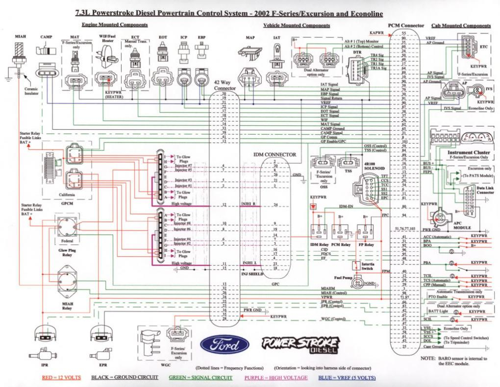 Glow Plug Controller Wiring Harness | Wiring Library - 7.3 Glow Plug Relay Wiring Diagram