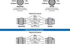 Gm 7 Pin Trailer Wiring | Manual E Books   7 Pin To 4 Pin Trailer Wiring Diagram