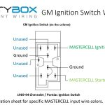 Gm Column Ignition Switch Wiring Diagram Valid Wiring Diagram For   Universal Ignition Switch Wiring Diagram