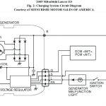 gm voltage regulator wiring diagram | manual e books external voltage  regulator wiring diagram