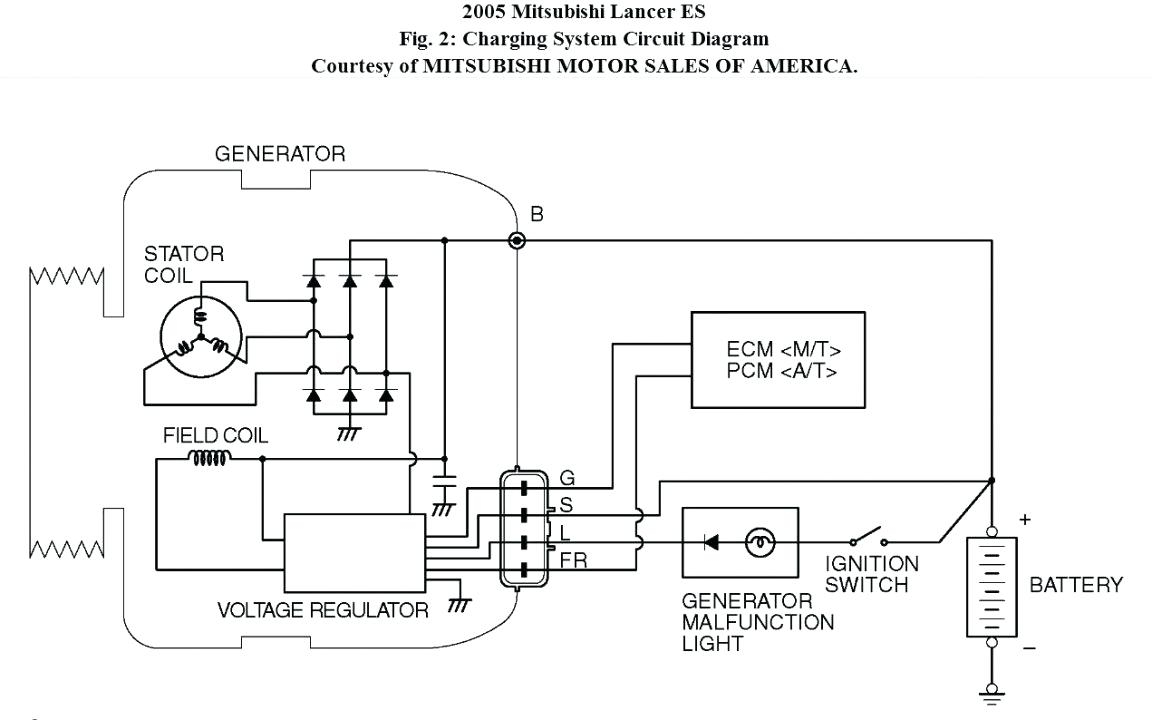 Gm Voltage Regulator Wiring Diagram | Manual E-Books - External Voltage Regulator Wiring Diagram
