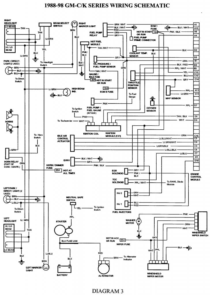 Gmc Truck Wiring Diagrams On Gm Wiring Harness Diagram 88 98 | Kc   1988 Chevy Truck Wiring Diagram