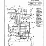 Magnificent Ezgo Marathon Wiring Diagram Wirings Diagram Wiring Database Apannorabwedabyuccorg