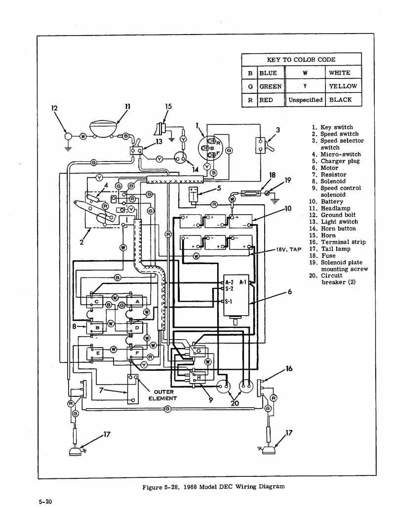Golf Cart 36 Volt Wiring Diagram 1989 Ezgo | Wiring Diagram - Ezgo Marathon Wiring Diagram