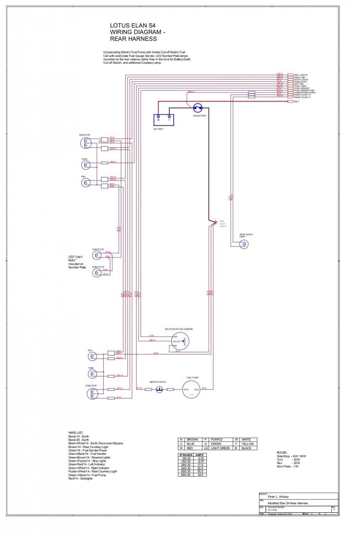 Golf Cart Led Wiring Diagram | Wiring Library - Golf Cart Battery Meter Wiring Diagram