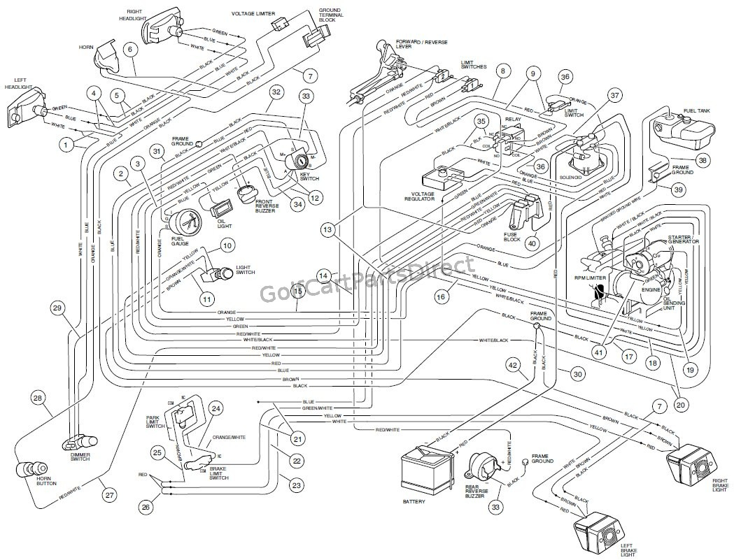 Golf Cart Wiring Diagrams Club Car Lights | Wiring Diagram - Club Car Precedent Light Kit Wiring Diagram