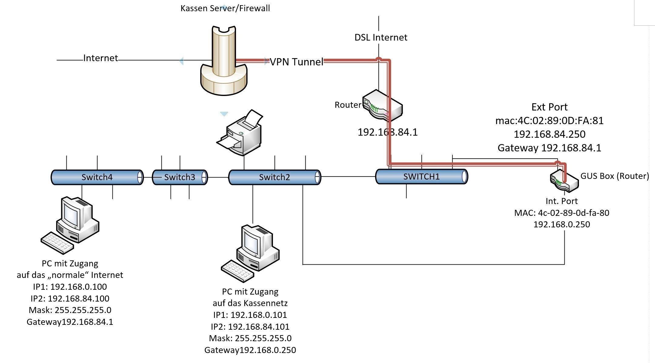 Goodman Gas Furnace Thermostat Wiring - Wiring Diagram Essig - Gas Furnace Thermostat Wiring Diagram