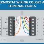 Goodman Heat Pump Thermostat Wiring Diagram To Honeywell 5000 8 Wire – Goodman Heat Pump Thermostat Wiring Diagram