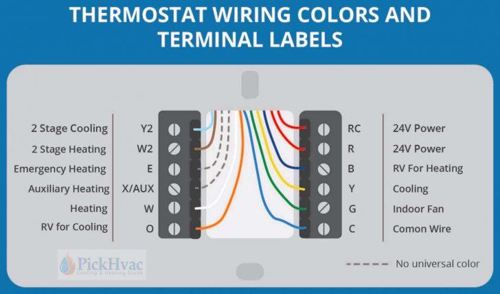 Goodman Heat Pump Thermostat Wiring Diagram