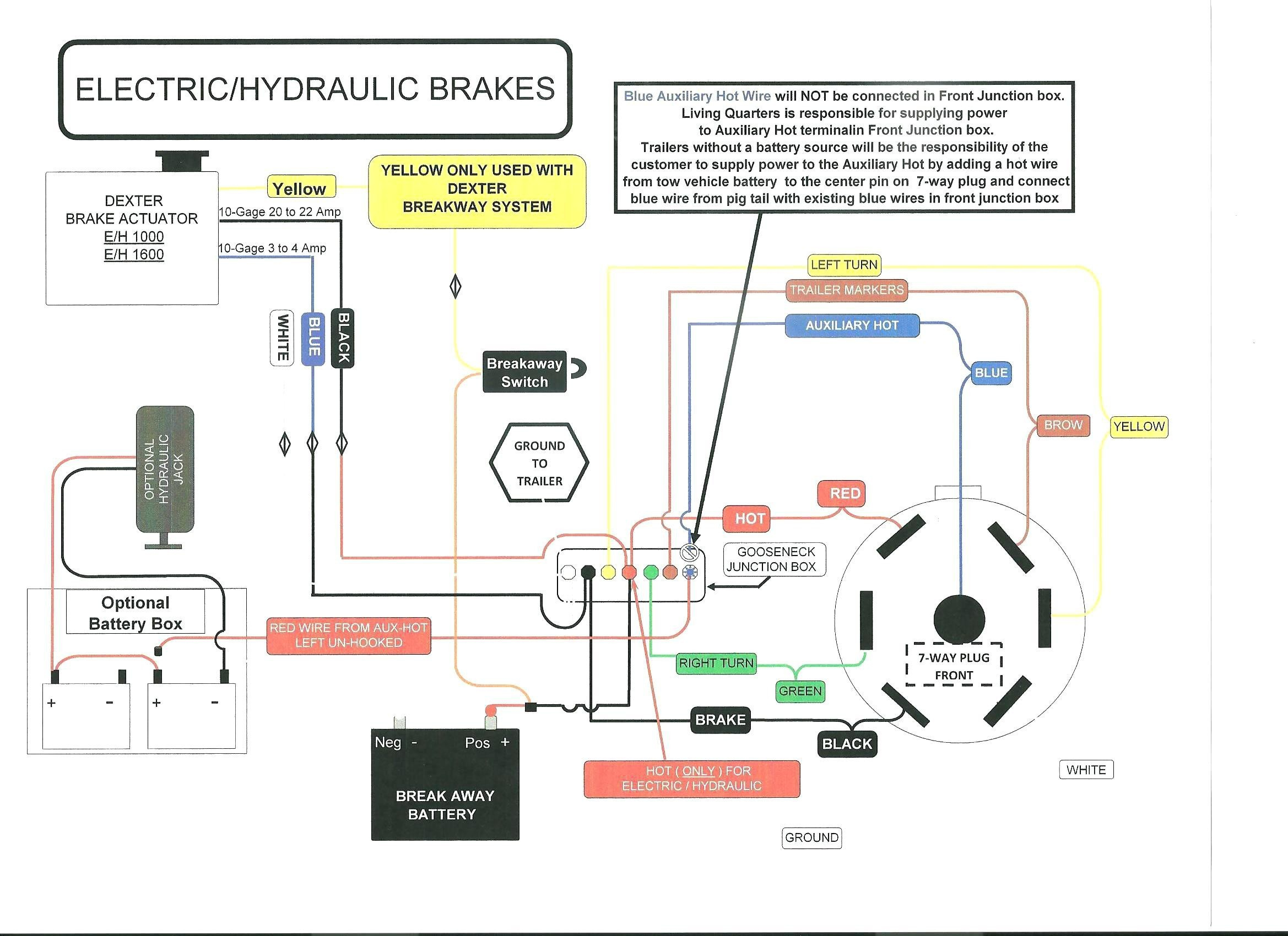 Gooseneck Trailer Breakaway Wiring Diagram   Manual E-Books - Gooseneck Trailer Wiring Diagram
