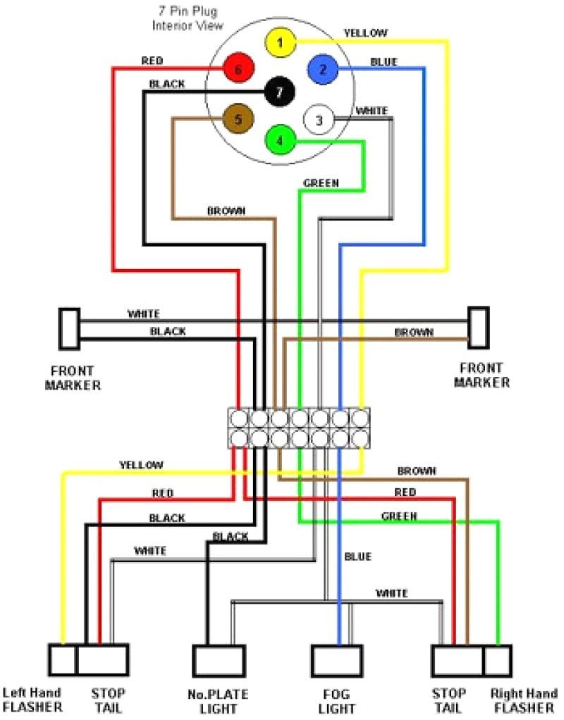 Gooseneck Trailer Wiring Diagram | Wiring Diagram - 7 Blade Trailer Wiring Diagram