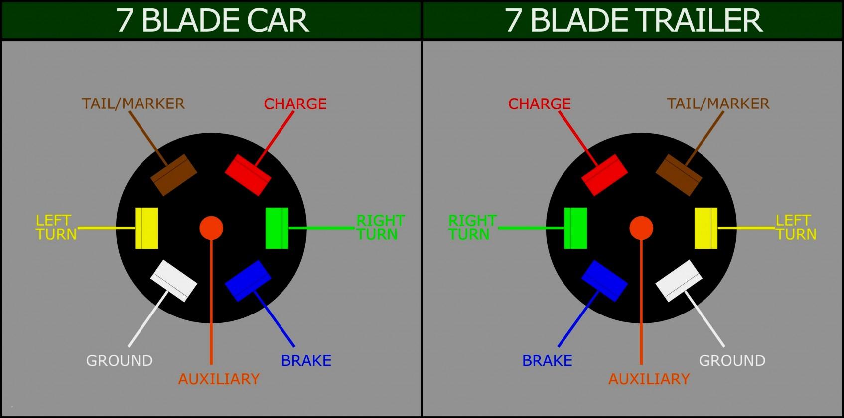 Great Ford 7 Pin Trailer Plug Wiring Diagram Connector For Pick Up - 7 Blade Trailer Wiring Diagram