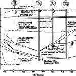 Great Of Twist Lock Plug Wiring Diagram 4 Prong Schematic Diagrams   50 Amp Twist Lock Plug Wiring Diagram