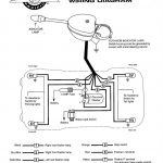 Grote Turn Signal Switch Wiring Diagram | Wiringdiagram   Turn Signal Switch Wiring Diagram