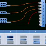 Guitar Kit Builder: Understanding The 5 Way Switch   5 Way Switch Wiring Diagram
