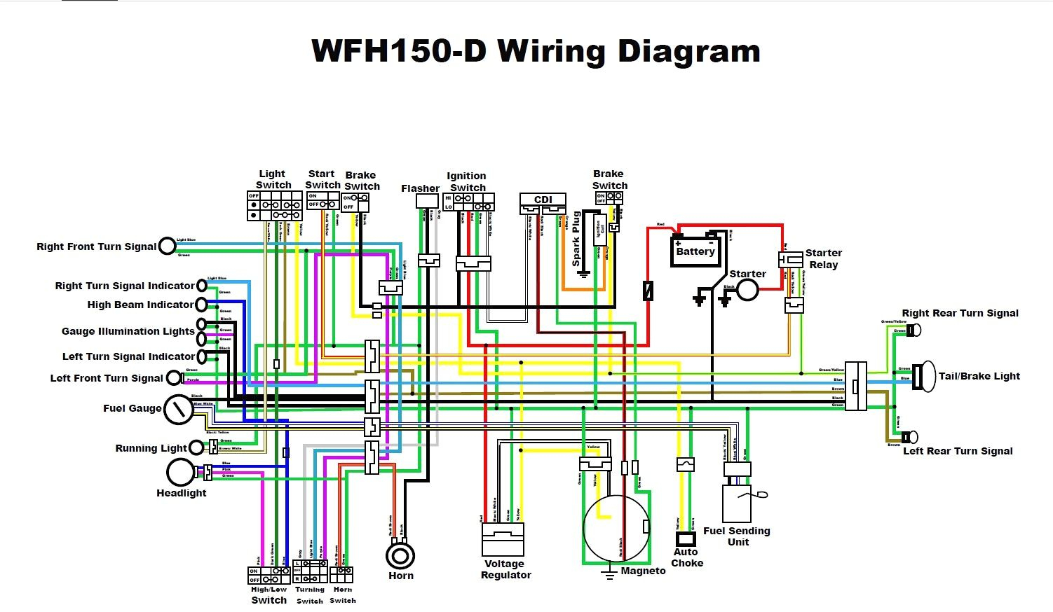Gy6 150 Wiring Diagram Diagrams Schematics And 150Cc Hbphelp Me New - Scooter Ignition Wiring Diagram
